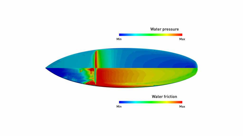 computational fluid dynamics and surfboard design