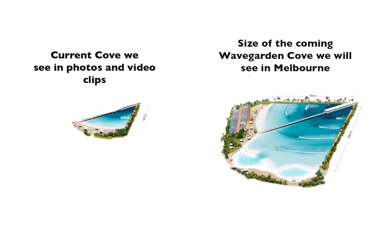 Wavegarden sizes