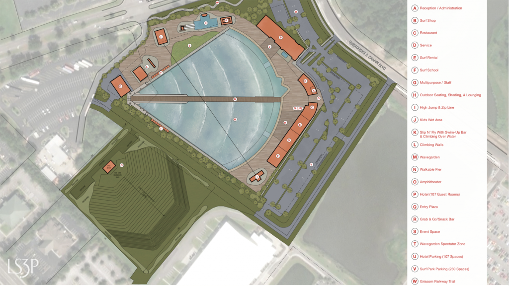 Myrtle Beach wave pool plan